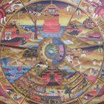 Levenswiel tibetaans-levenswiel-zes-werelden