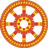 Dhammapada wiel karma