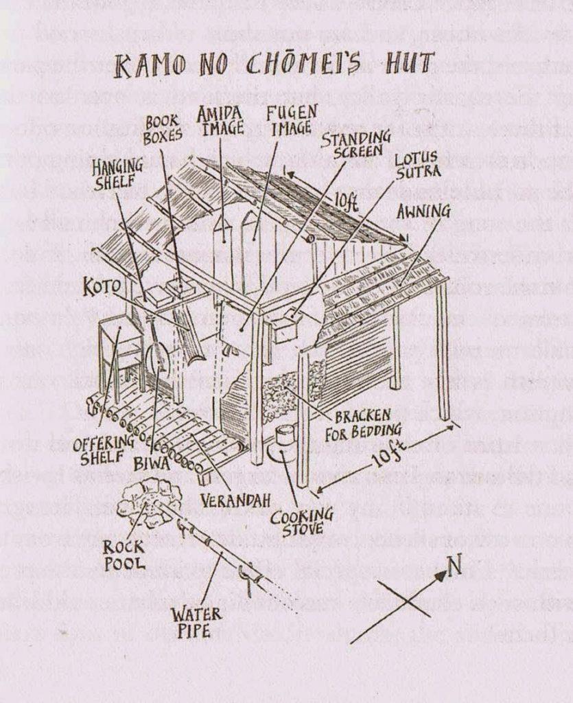 Schets van de hut van Kamo no Chomei. Bron: Kenko and Chomei - Essays in Idleness and Hojoki, Penguin books