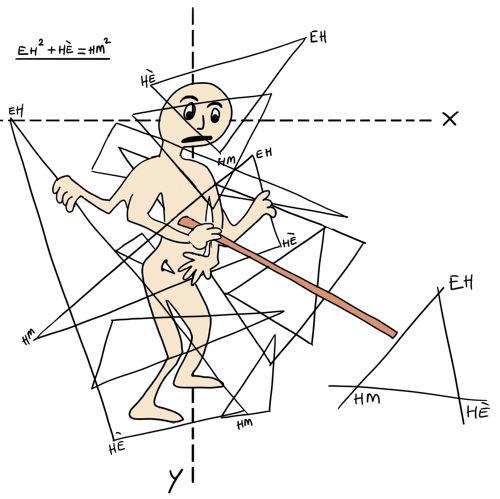Naakt mannetje met aanwijsstok, omgeven en doorboord door lijnen, meetkundige figuren en formules.